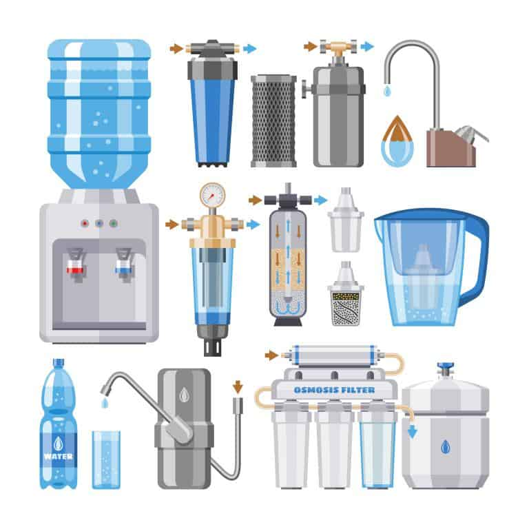 Depuratore acqua prezzi